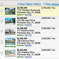 Current Listings in Venetian Shores